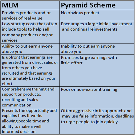 multi_level_marketing_scam_002